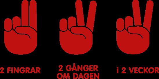 2 fingrar - 2 gånger om dagen - i 2 veckor