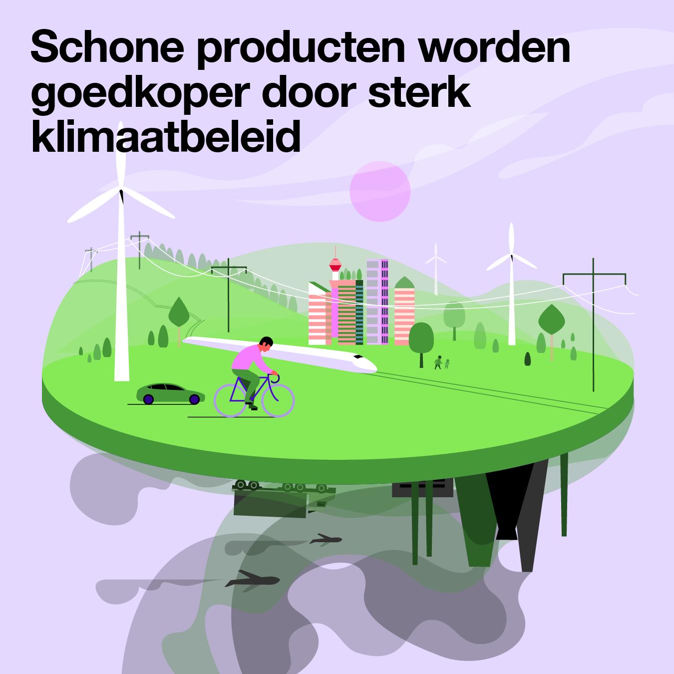 Schone producten worden goedkoper door sterk klimaatbeleid